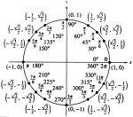calculous
