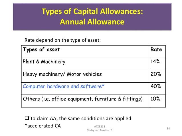 capital allowance
