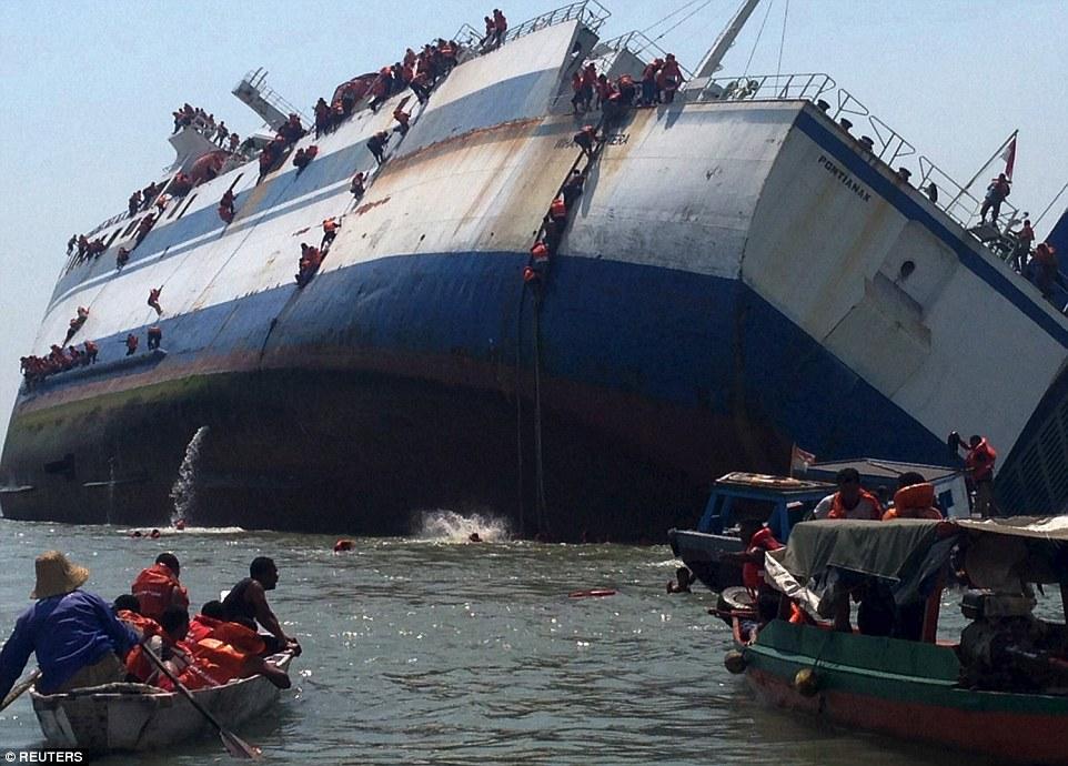 capsizing moment