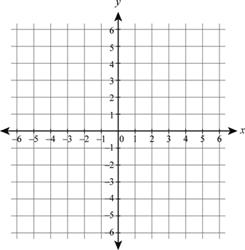 cartesian coordinate
