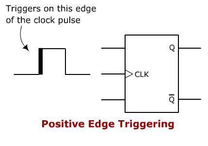 circuit edges