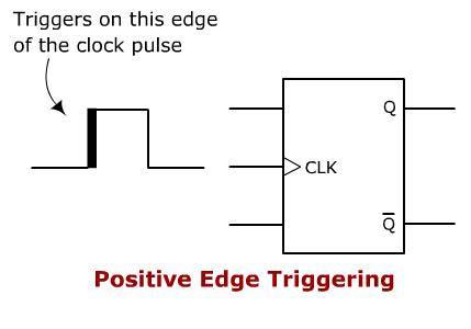 circuit edges
