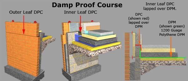 dampproof