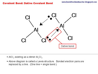 dative bond