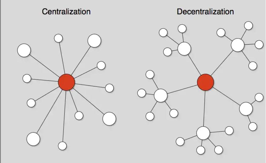 decentralize