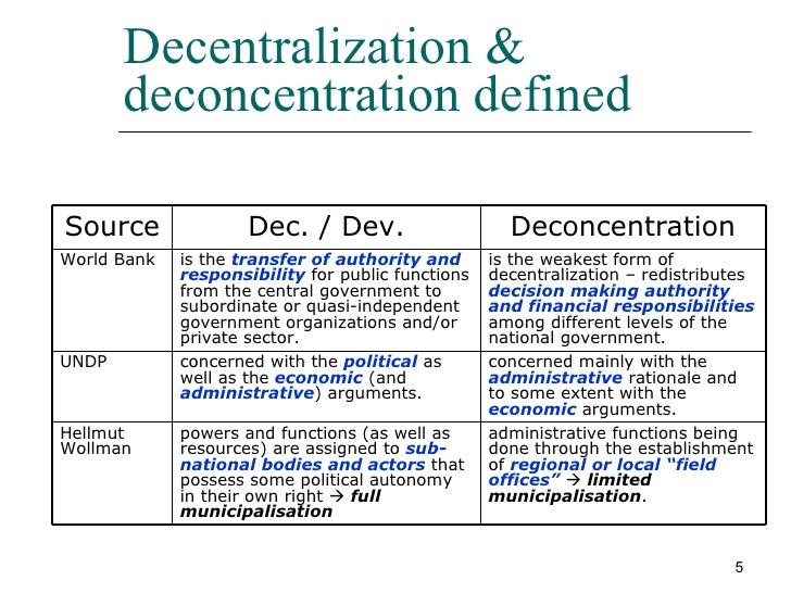 deconcentration
