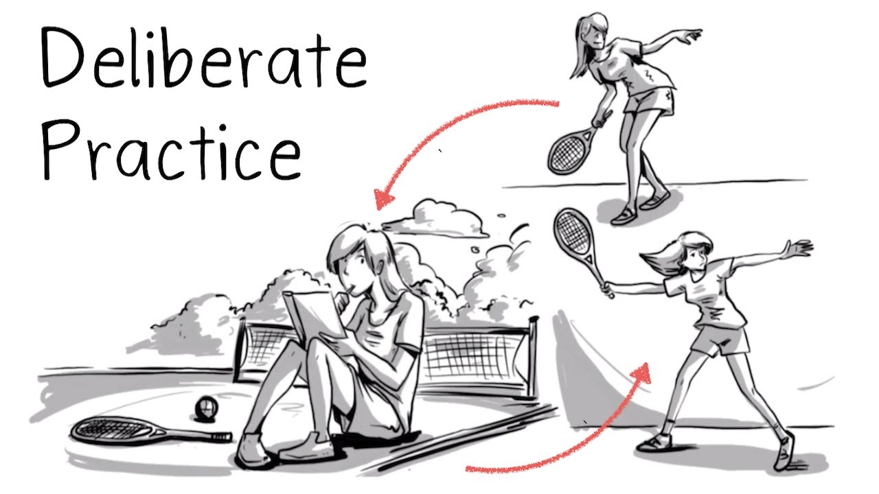 Deliberate Practice: A Guide to Mastery