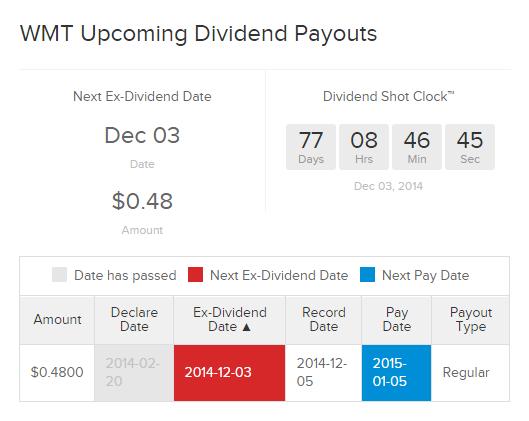 ex dividend
