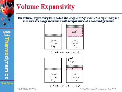 expansivity