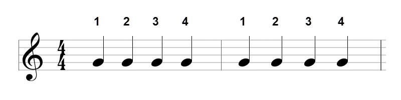 four-four time