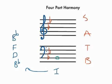 four-part