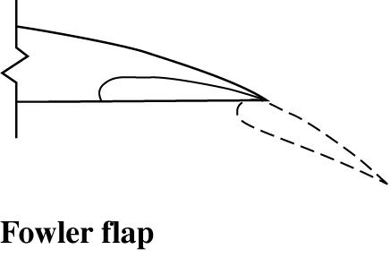 fowler flap
