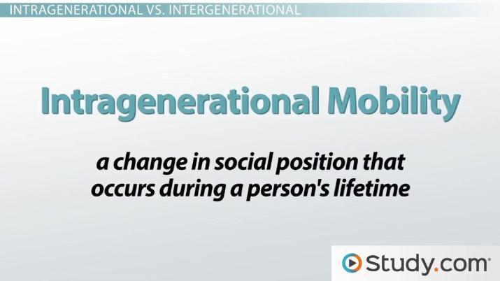 horizontal mobility