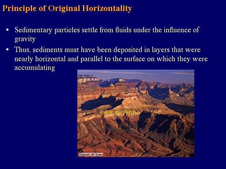 horizontality