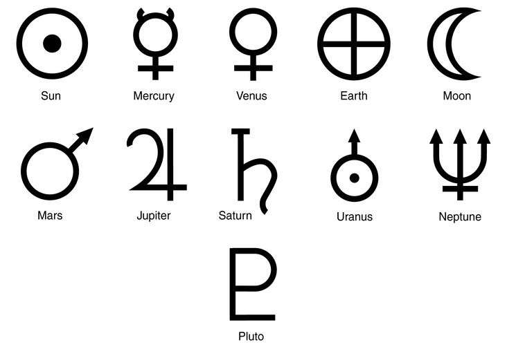 significant symbol
