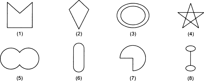 simple closed curve