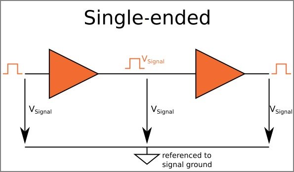 single-ended