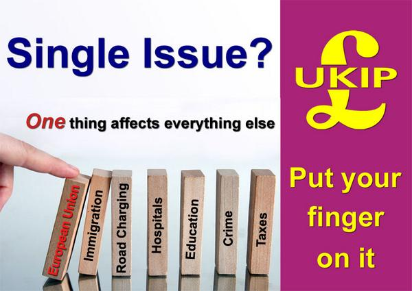 single-issue