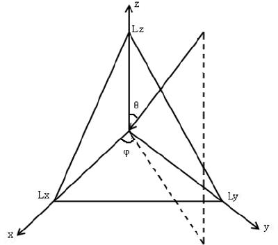 trihedral