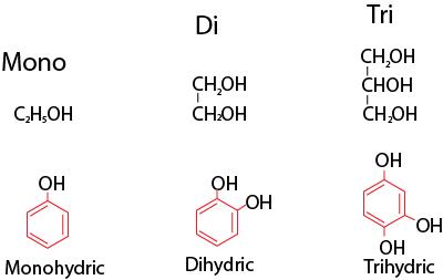 trihydric