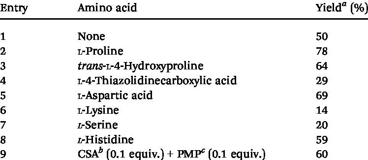 trimolecular