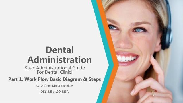 Dental Administration Basic Administrational Guide For Dental Clinic! Part  1.