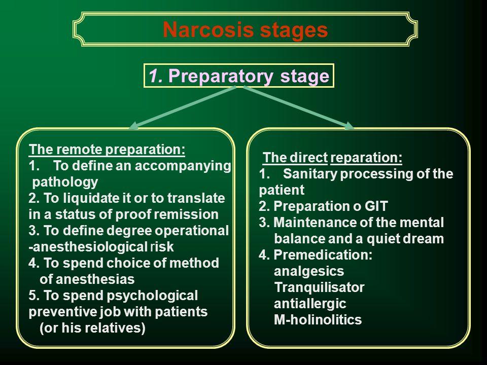 adsorption theory of narcosis