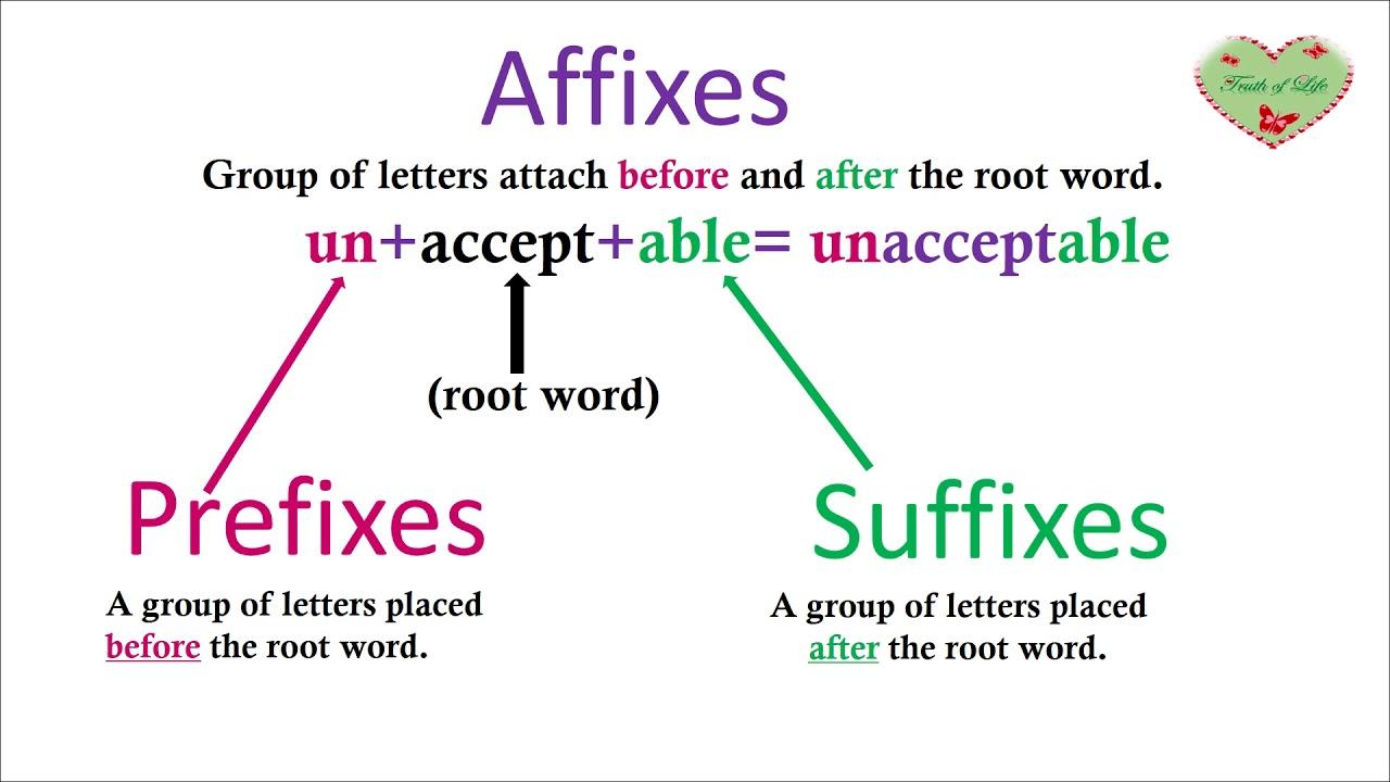 Affixes Prefixes Suffixes Lesson 3