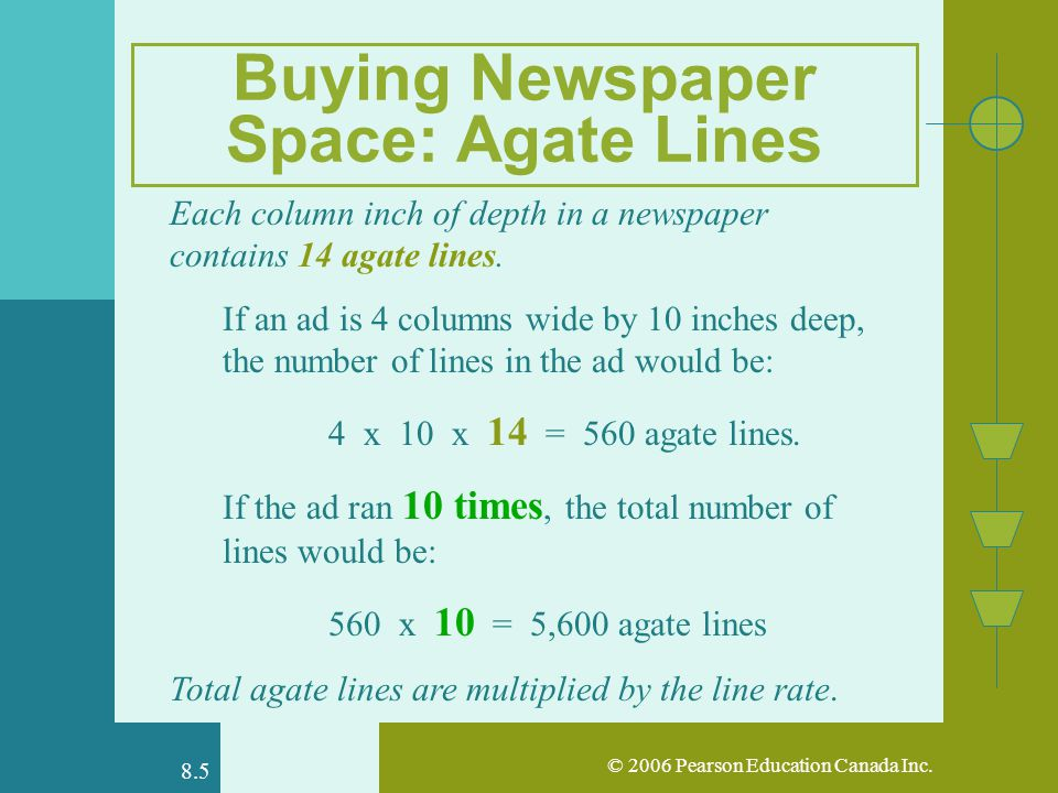 Buying Newspaper Space: Agate Lines