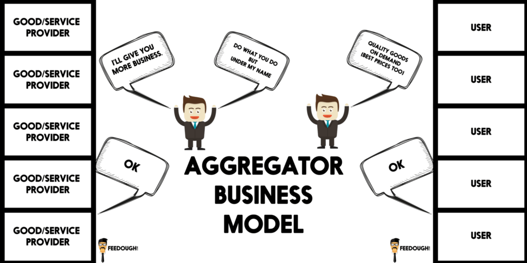 How Does Aggregator Business Model Work?
