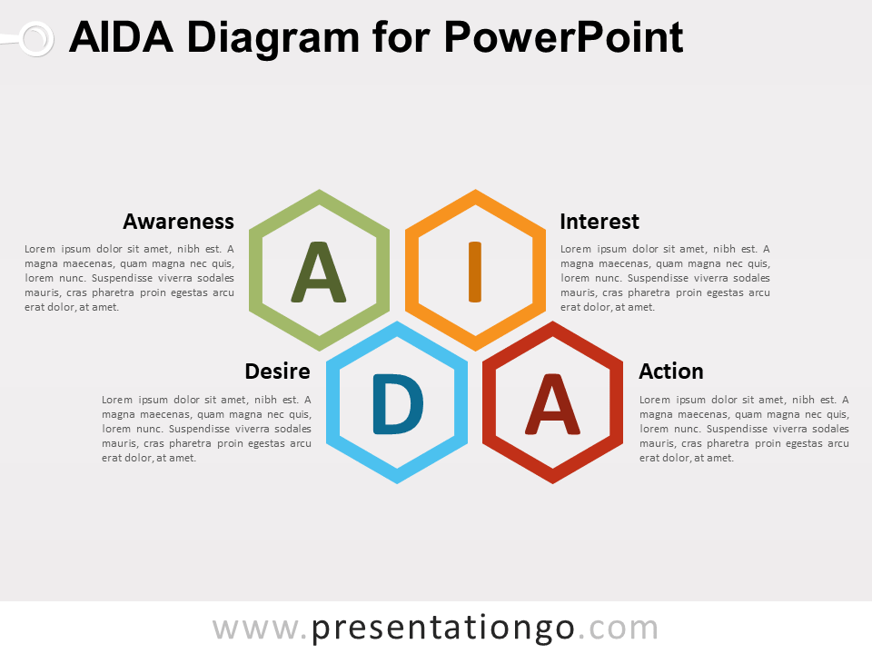 View Larger Image Free AIDA Diagram for PowerPoint