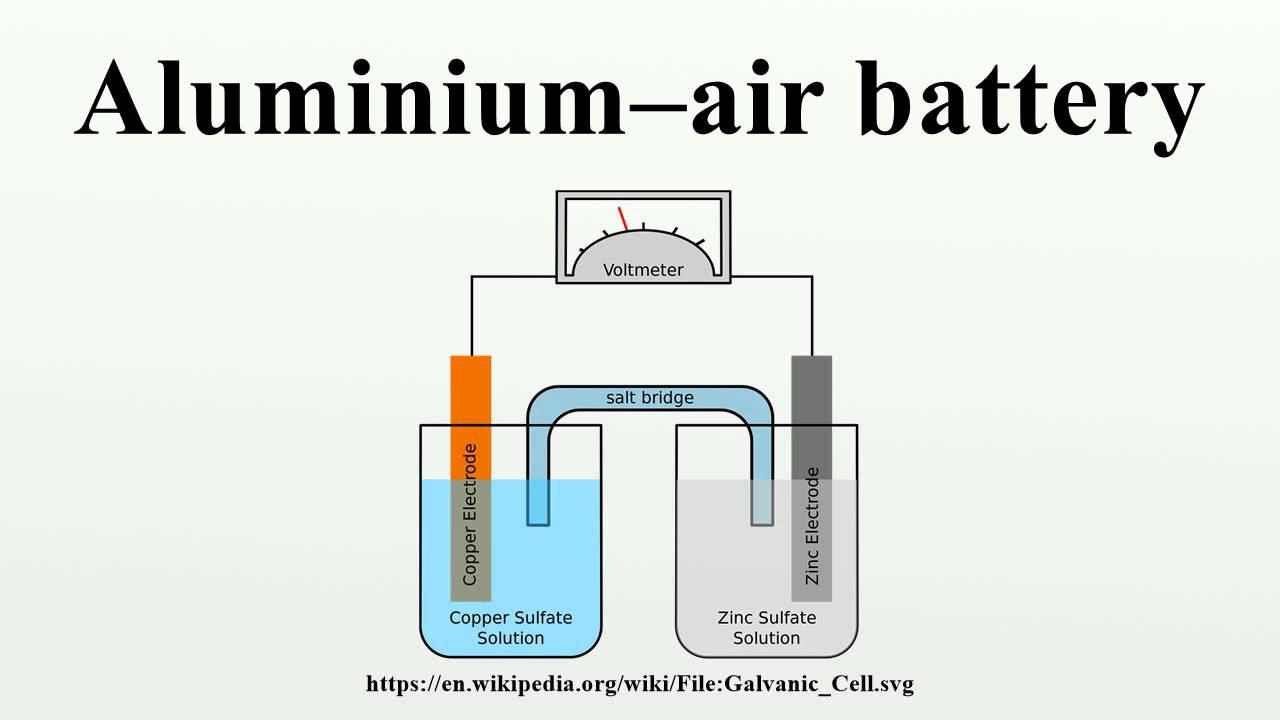 air battery