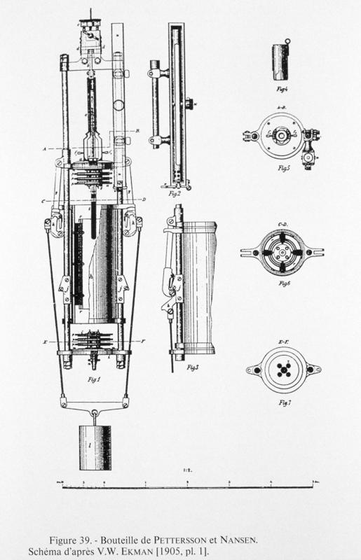 Bathometer