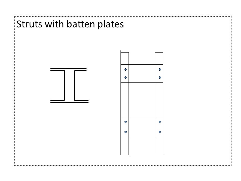 5 Struts with batten plates