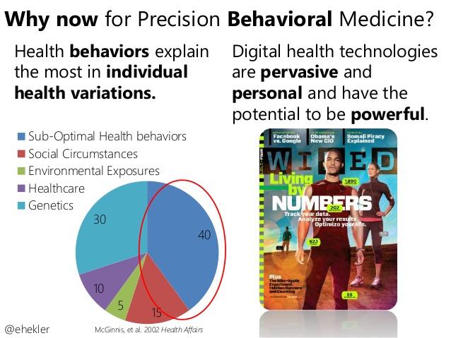 @ehekler; 3. Why now for Precision Behavioral Medicine?