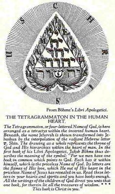 Priest, Archetypes, Truths, Knowledge, Magick, Alchemy Art, Mystic,  Mythology, Ancient Symbols