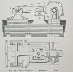 A helve hammer - Encyclopedia Britannica 1878