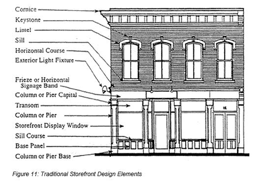 belt course architecture definition - Google Search