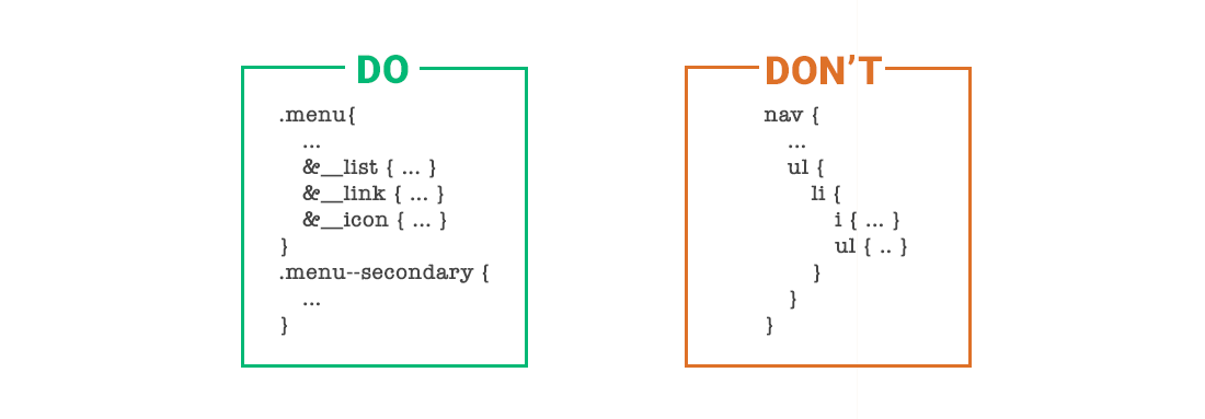 3: Readability of BEM vs tag selectors