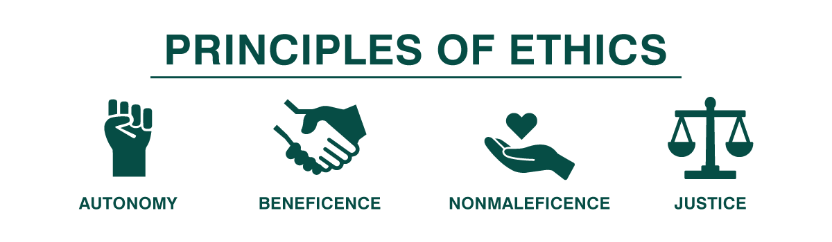 Principles of Nursing Beneficence