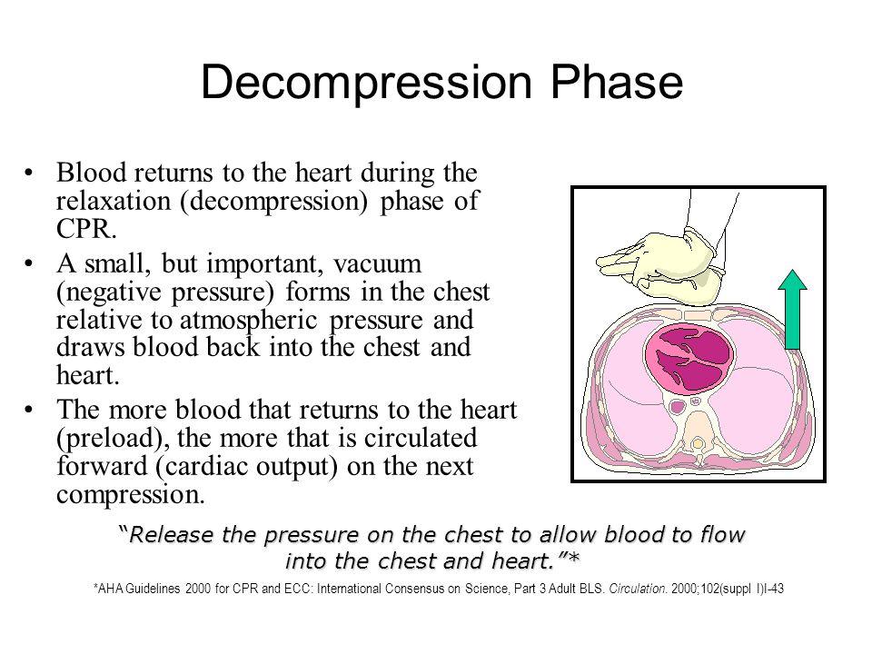31 Decompression