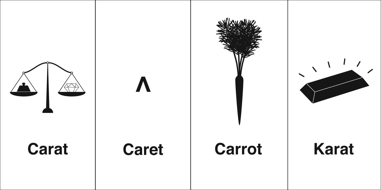 caret