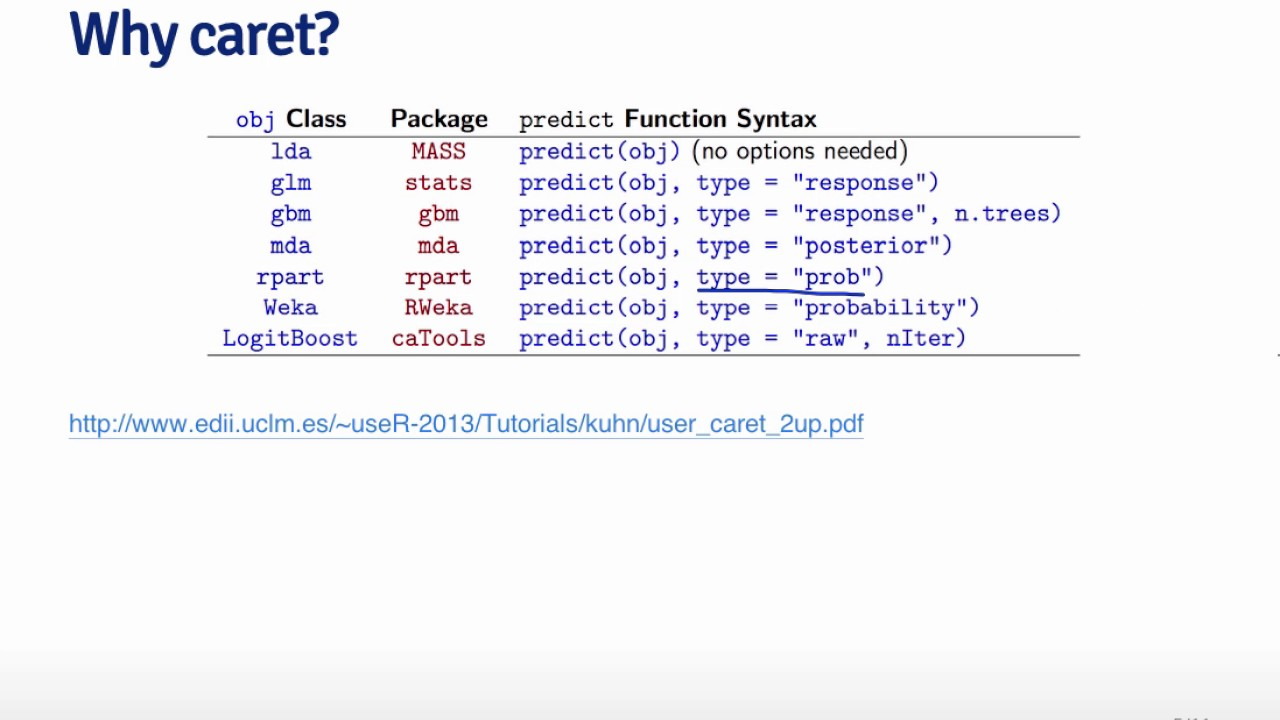 Practical Machine Learning - Caret Package
