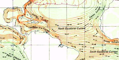 Caribbean Current