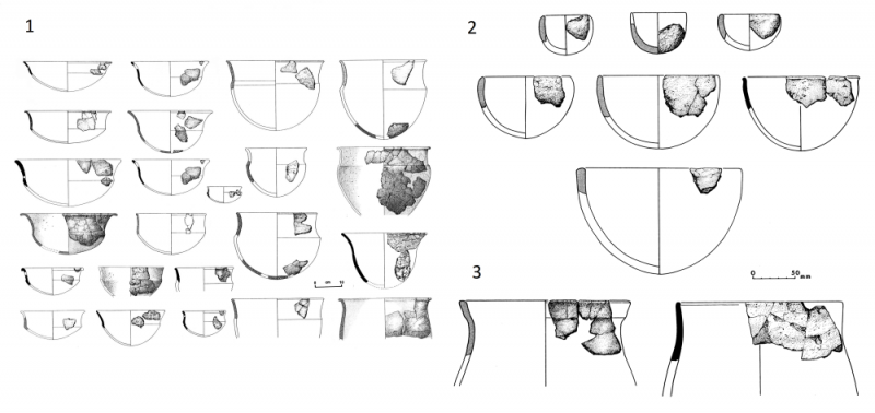 Figure e: Carinated Bowl pottery: 1. Carinated and S-profile bowls; 2.  Uncarinated bowls and cups; 3. Necked jars. From Sheridan 2007.