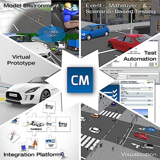 CarMaker – The complete solution for virtual test driving