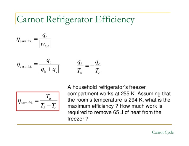 Carnot Refrigerator Efficiency