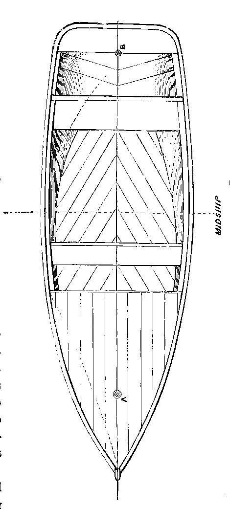 Chapter 6 - Plan of carvel-built boat.