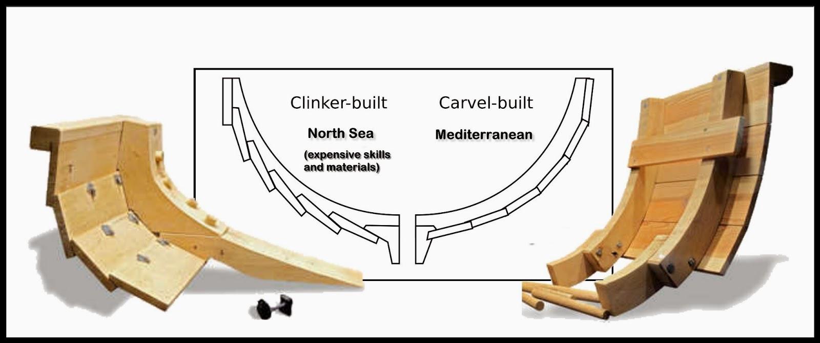 carvel-built