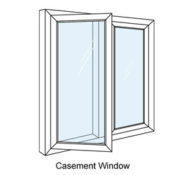 There are many types of windows to choose from when selecting replacement  windows for your home. It is important to be well-informed, so you can make  the